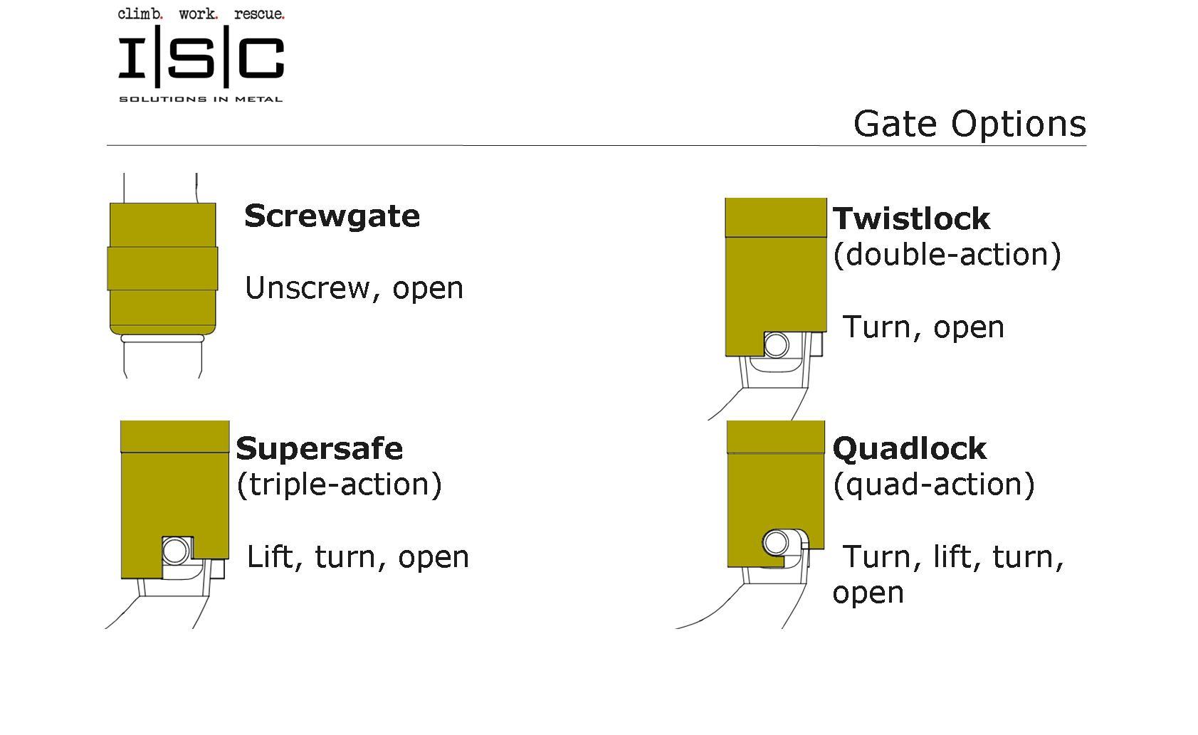 ISC låssystem karabinkrok